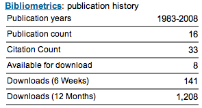 "Usage statistics for ""Brian kelly"" in ACM Digital Library"