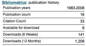 "Usage statistics for ""Brian kelly"" in ACM Digital Library"