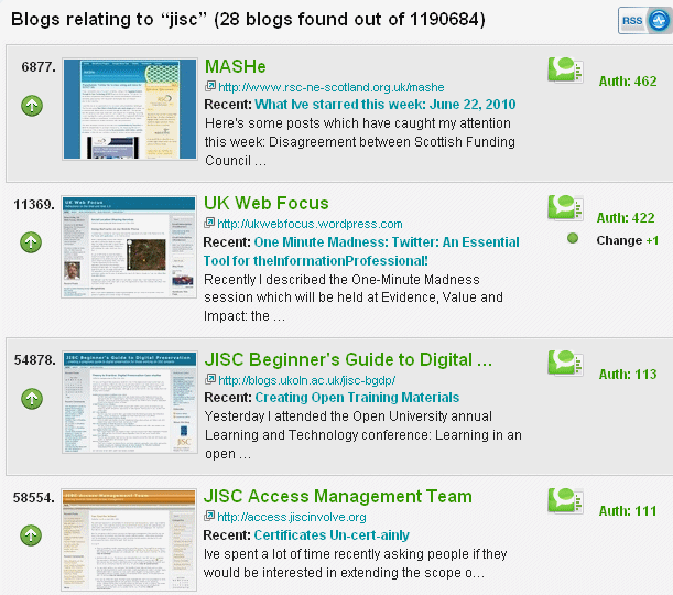Technorati ranking for the JISC keyword