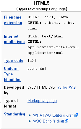 Wikipedia Infobox for HTML5 entry