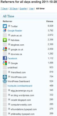 Facebook « UK Web Focus (Brian Kelly)