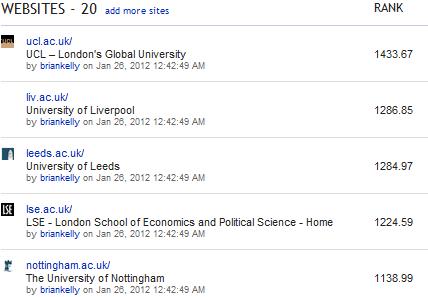An SEO Analysis of UK University Web Sites (3/4)