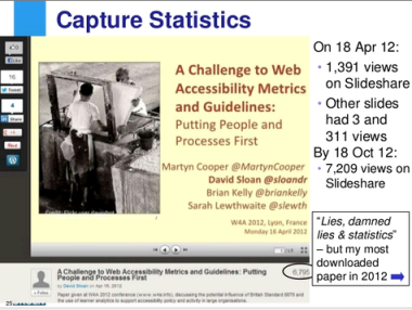 Sldie on Slideshare statistics