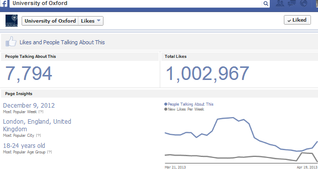 One Million 'Likes': What Can The Sector Learn From Oxford University? (4/4)