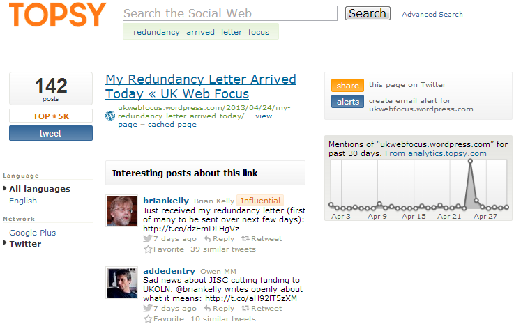 Topsy report for 1 May 2013