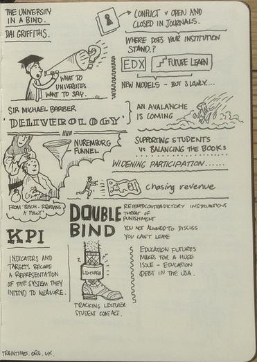 Summary of Dai Griffiths' talk at IWMW 2013