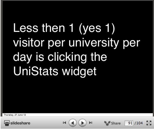 Sidhu's KIS statistics
