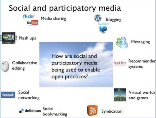 Promoting open educational practices through social and participatory media