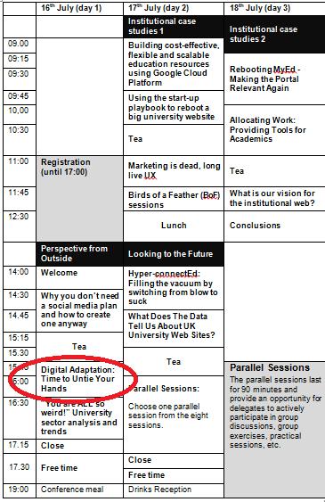 IWMW 2014 programme
