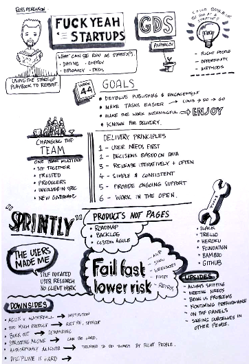 Kevin Mears sketch note for Ross Ferguson's talk