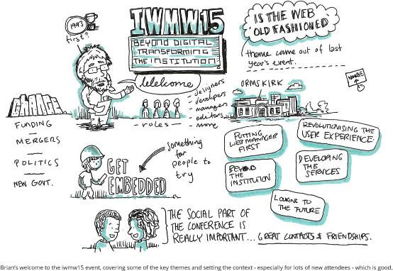 IWMW2015: sketchnote