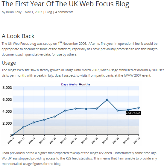 ukwebfocus-blog-first-anniversary