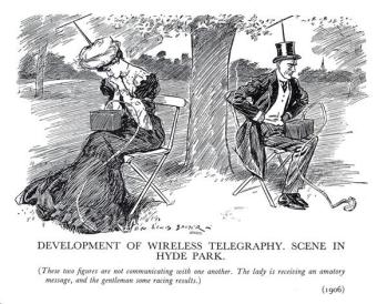 developments in wireless technology
